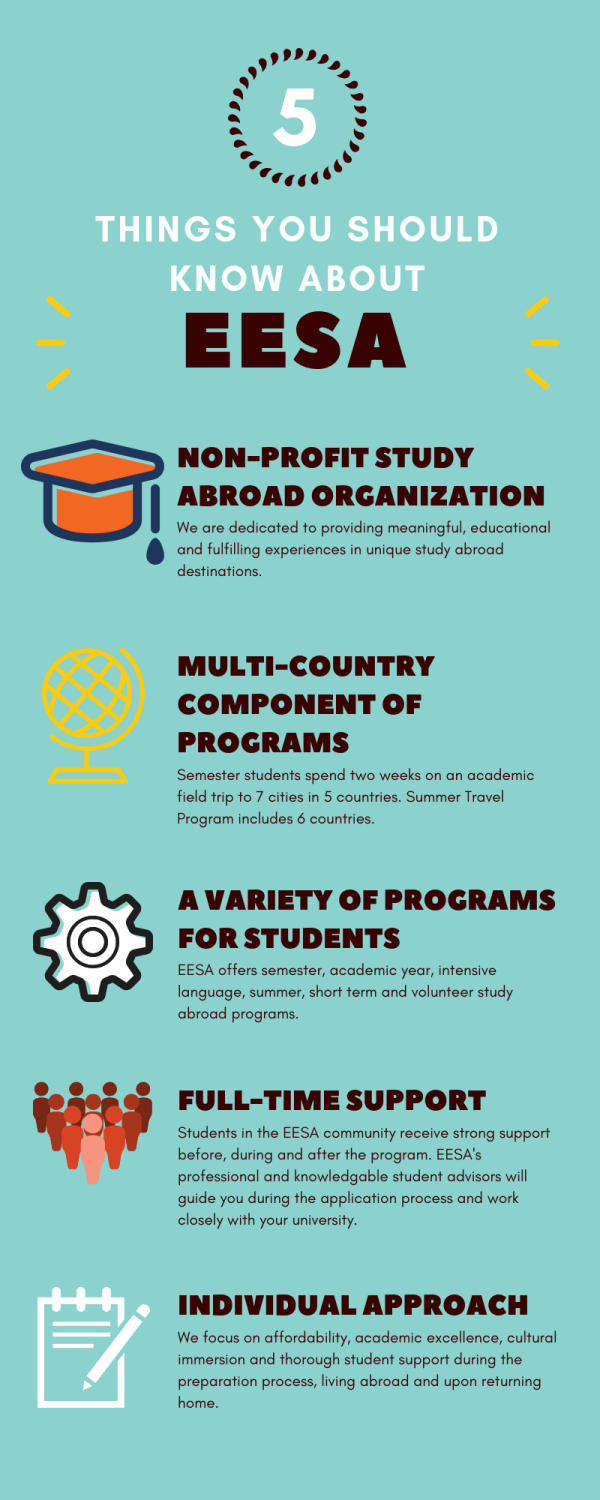 5 things to know about Eastern European Study Abroad